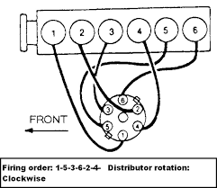 what is the firing order for a 300 six cylinder ford graphic