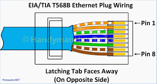 cat 5e wiring diagram for rj45 ethernet cable jack and pressauto net  at Category 5e Keystone Jack Wiring Diagram Free Download