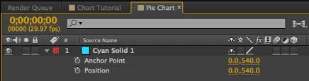 A Simple Trick For Creating Pie Charts In After Effects