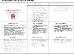 Gamuda Organization Chart Gamuda