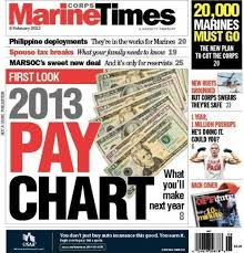 Marines Pay Chart 2013 Behind The Cover Every Marines 2013 Pay Chart