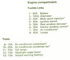 1997 mitsubishi pajero wiring diagram wirdig 2001 mazda 3000 wiring diagrams image wiring diagram amp engine