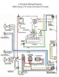 chevy 350 starter wiring diagram new 1974 truck picturesque chevy 350 starter wiring diagram new 1974 truck