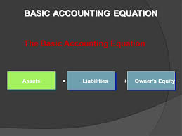 3 assets liabilities owner s equity basic accounting equation the basic accounting equation