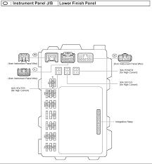 where exactly is the driver side fuse box in the 2006 matrix? my 2007 toyota matrix fuse box diagram at 2006 Matrix Fuse Box