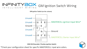 johnson ignition switch wiring diagram diagrams schematics inside 1994 ford ranger ignition switch wiring diagram ford 3600 tractor ignition switch wiring diagram lukaszmira com inside