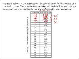 Montgomery6e C15v2 Statistical Quality Control I Mr Charts