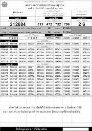 ตรวจหวย ตรวจผลสลากกินแบ่งรัฐบาล 1 กุมภาพันธ์ 2551 ใบตรวจหวย 1/2/51