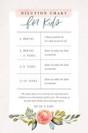 Dilution Chart For Young Living Essential Oils How Our Family Uses Essential Oils In Honor Of Design