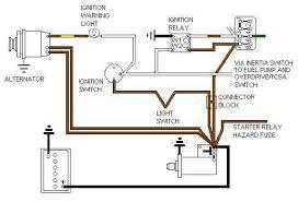 mg midget alternator wiring diagram mg auto wiring diagram database mg midget wiring diagram nilza net on mg midget alternator wiring diagram
