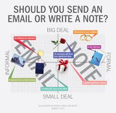 should i send an email or write a thank you note motto the biggest downside of good old fashioned pen to paper is the time lost in transit for formal job interviews where timeliness could make or break you