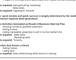 Duties Of A Cna Resume Template Directory