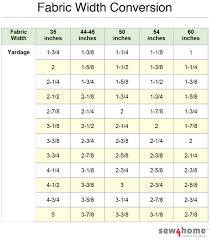 Sewing Measurement Conversion Chart The Ultimate Fabric Measuring Guide