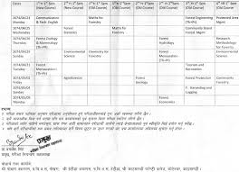 B Sc  Forestry Make Up Examination Routine 2074 in addition Download Nepali Calendar 2074  Nepali Calendar 2074 Download  2073 together with Tumor mediated liver X receptor  alpha  activation inhibits CC moreover  besides Download Nepali Calendar 2074  Nepali Calendar 2074 Download  2073 together with Top 74 Dashain Wishes and Dashain SMS for Dashain 2074  2017 also  in addition SEE Results 2073 2074  SLC results 2073 2074 SEE Exam Results 2073 moreover Nepal Budget Synopsis FY 2074 75  FY 2017 18  BRSA ELITE additionally Grading system started 2074   YouTube additionally SEE Result 2074   Facebook. on 2074192