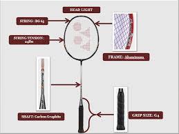 Yonex Racquet Chart 2013 Best Seller Yonex Badminton Rackets July 2013 Khelmart Com