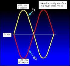 voltage differences 110v, 120v, 220v, 240v Single Phase Transformer Wiring Diagram 208 110 120v 240v difference Single Phase Motor Wiring Diagrams