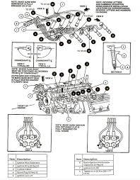 diagram 96 mustang 4 6 engine explore wiring diagram on the net • spark plug wiring diagram for 96 mustang gt 4 6 litre 53 2005 ford mustang 4 0 engine diagram 2007 4 0 mustang drive belt diagram