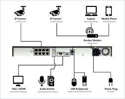 phone jack to ethernet wiring diagram connector and free printable vs 2 phone jack to ethernet wall wiring diagram splitter