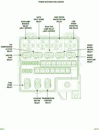 2001 dodge caravan fuse box diagram wiring diagrams image free 2001 dodge caravan fuse box diagram 2005 dodge caravan fuse box location rhparsplusco 2001 dodge caravan fuse box diagram at gmaili