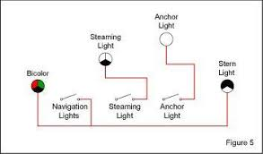 wiring nav and anchor lights wiring image wiring boat navigation lights wiring diagram boat image on wiring nav and anchor lights