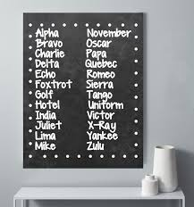 The phonetic alphabet is not only used by the military, but also by pilots, air traffic. Military Alphabet Printable Nato Phonetic Alphabet Wall Decor Aviation Radio Alphabet Poster Classroom Dec Etsy Wall Decor Alphabet Wall Decor Alphabet Wall