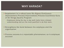 Harada Method 64 Chart Ppt Power Harada Tune Your Team Powerpoint Presentation