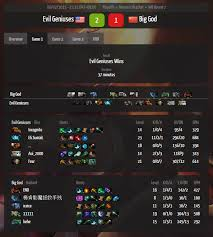 get dota 2 advanced statistics on toornament blog