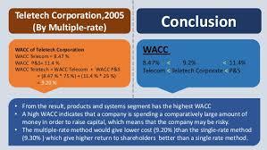 Nike Case Analysis   Nike Inc analysis CFM Corporate Finance