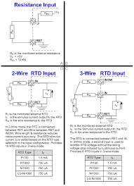 wire rtd wiring diagram image wiring diagram 3 wire rtd wiring diagram wiring diagram and hernes on 3 wire rtd wiring diagram