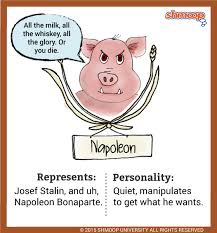 Napoleon A Pig In Animal Farm Chart