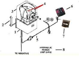 c&m marine distributing bennett hydraulic power unit 12 volt Bennett Trim Tab Wiring Diagram Bennett Trim Tab Wiring Diagram #15 bennett trim tab wiring diagram for relays
