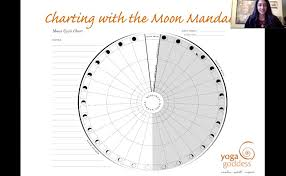 Menstrual Cycle Moon Chart Moon Charting Upsell