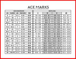 Battery Cross Reference Chart V Belt Cross Reference Chart 51399 Lr41 Battery Conversion