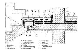 Die auflagerung des podests in der treppenwand und der anschluss der treppenläufe an das podest spielen eine wichtige rolle für den schallschutz im. Bild 1 Beispiel Eines Elastischen Treppenlaufs Und Architekturzeichnung Architekturzeichnung Treppe Architektur Zeichnungen Architektur Studieren
