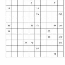 Fill In The Blank 100s Chart 100s Chart Worksheets To Teach Counting