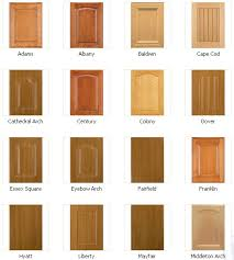 [Kitchen Cabinet] Best 21 Nice Images Kitchen Cabinet Door Styles: Types of  Kitchen