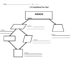 Quadrilateral Flow Chart Blank Quadrilateral Flow Chart In 2019 Chart Student Learning