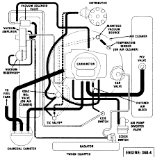Carburetor vacuum line diagram image large size