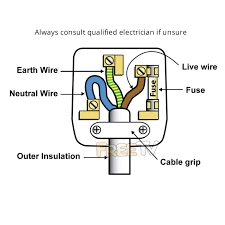 wiring diagram 3 pin plug wiring diagram val 3 pin plug wiring diagram wiring diagram user wiring diagram for 3 phase 5 pin plug