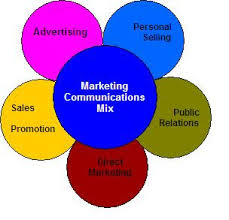 Dissertation consulting service marketing EOCP