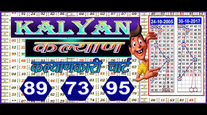Kalyan Guessing Number Chart Kalyan 07 03 2018 Lucky Number 20 Kalyan Strong