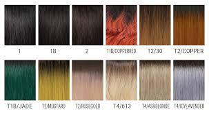 Sensationnel Dashly Lace Wig Unit 6
