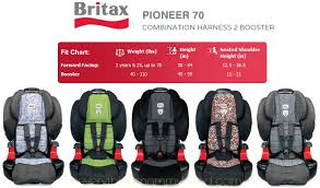 Britax Pioneer 70 More Affordable Harness 2 Booster Seat