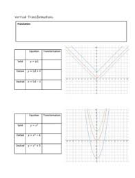 Transformations Of Parent Functions Guided Notes Exploration