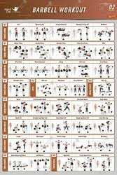 Handtao Barbell Workout Exercise Poster Bodybuilding Guide Fitness Quotes Motivational Inspiration Home Gym Weight Lifting Workout Chart Build Muscle