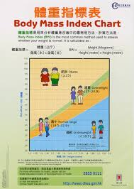 Hk Chart Centre For Health Protection Body Mass Index Chart