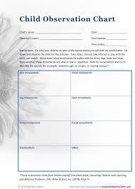 Observation Chart For Students Child Observation Chart