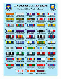 Army Ribbons And Awards Chart 80 Efficient Military Awards And Medals Chart