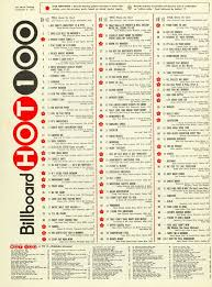 Billboard Charts 1973 Top 100 Billboard Hot 100 1 2 71 In 2019 Music Charts Top 100