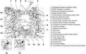 2 7t engine diagram audi wiring diagrams online audi 2 7t engine diagram audi wiring diagrams online